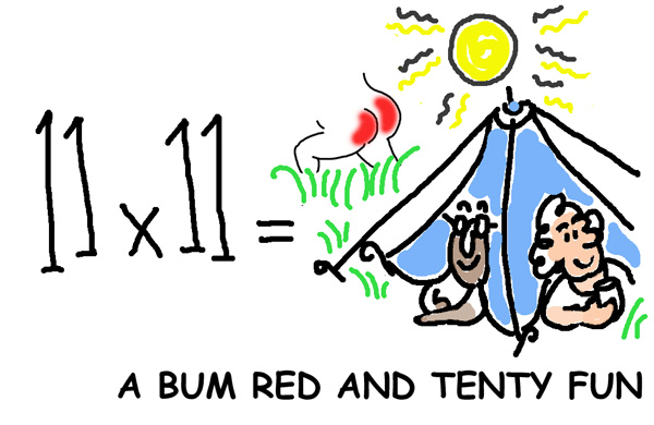 11x11TentyFunC A shortcut to Times Tables