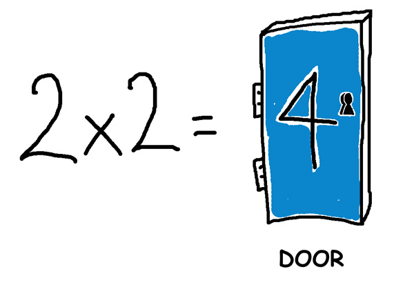 2x2DoorBweb1 A shortcut to Times Tables