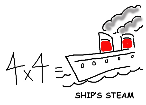 4x4ShipsSteamweb A shortcut to Times Tables